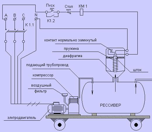 Электрическая схема воздушного компрессора на 380 в